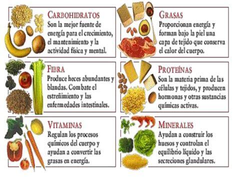 que aportan los alimentos nutrientes
