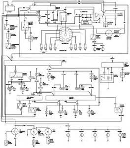 1983 cj7 dash wiring diagram 1983 get free image about wiring diagram