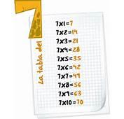 Vinilo Infantil Tabla Multiplicar 7  TenVinilo