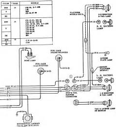 neutral safety switch wiring diagram chevy neutral