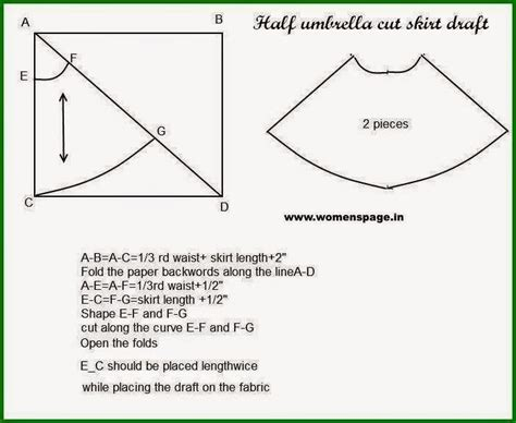 pattern cutting drawing simple baby dress umbrella dress cutting at home