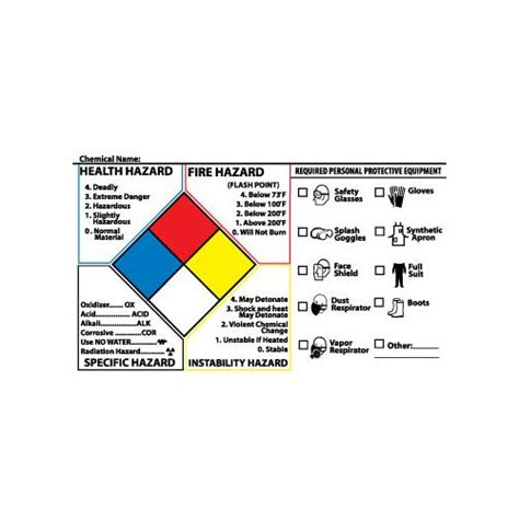 printable nfpa labels nfpa labels
