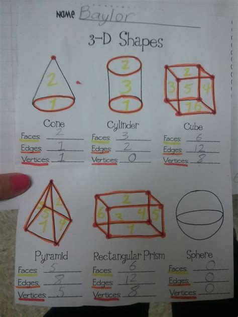 Identifying Faces Edges And Vertices Worksheet by Miss Third Grade 3d Shapes Vertices Faces Edges