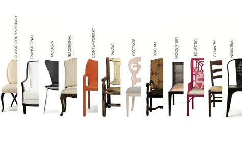 furniture types furniture styles types guide houseofhome com au