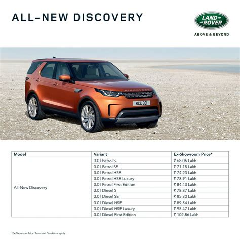 2017 land rover discovery launched at inr 68 05 lakh in india