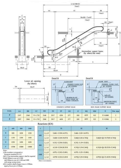 layout on en español layout of escalator slim frame type for 30 194 186 h 9 500 mm