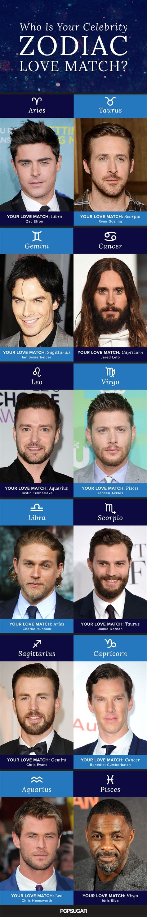 what s your celebrity zodiac match up who is your celebrity man crush match your zodiac sign