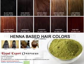 henna dye colors henna based hair dye black burgundy chestnut henna