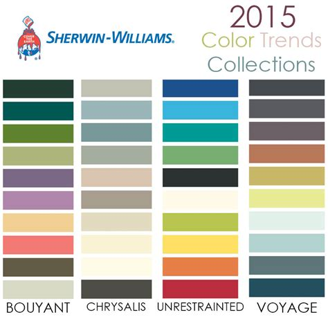 sherwin williams pantone 2015 color trends paint colors