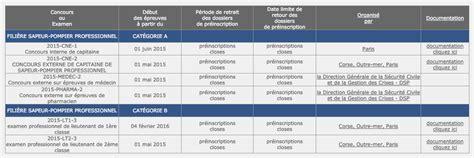 Calendrier Des Concours Calendrier Des Concours Et Examens Au Titre De L 233 E