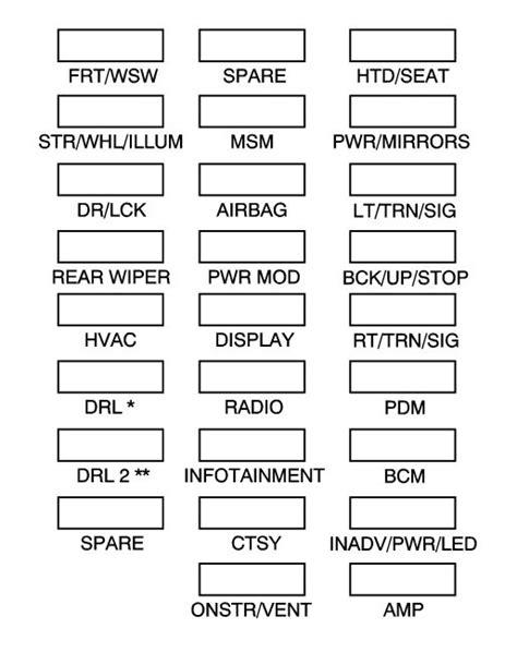 GMC Acadia (2007 - 2008) - fuse box diagram - Auto Genius