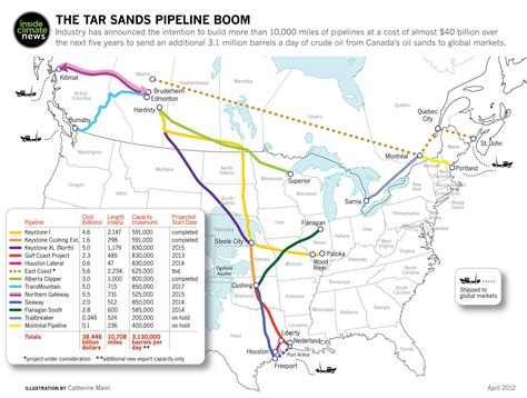 keystone pipeline map transcanada gets ok for last leg of keystone pipeline middle of u s grist
