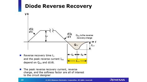 advantages of step recovery diode overview of fast recovery diodes