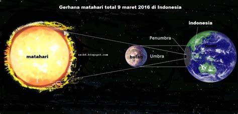 proses terjadinya gerhana matahari total 9 maret 2016