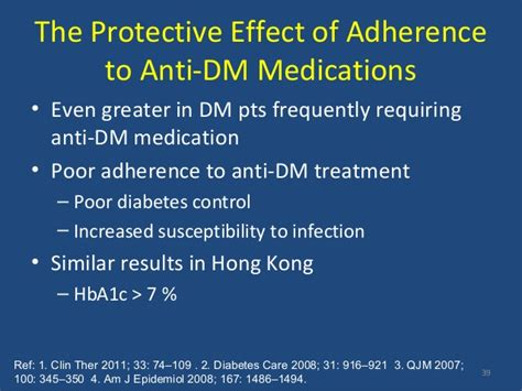 Am I Susceptible To Infection During A Detox Of Percocet by Impact Of Dm And Its On The Risk Of Developing Tb