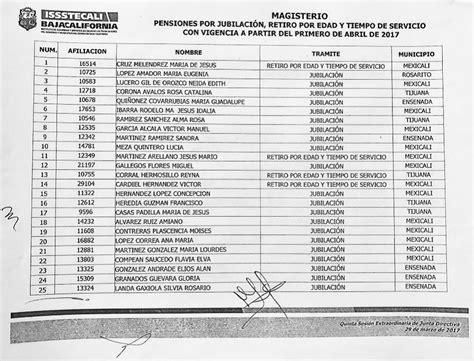 lista de pensionados de abril lista de pensionados abril listado actualizado 2015 de