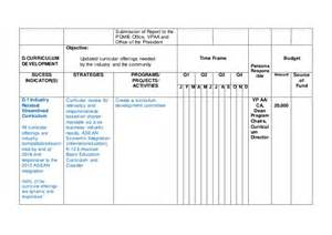 Operations Budget Template by Annual Operational Plan Template