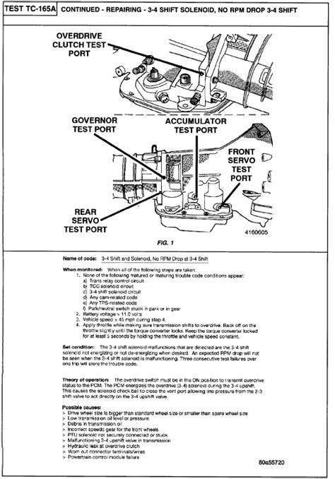 97 jeep grand a p0783 transmission code