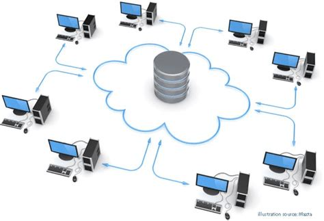 hyperconverged infrastructure providers  matter