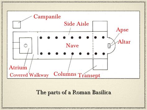 roman basilica floor plan byzantine part 2