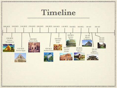 ancient egypt map and timeline egyptian years hieroglyphics king djer hetepsekhemwy