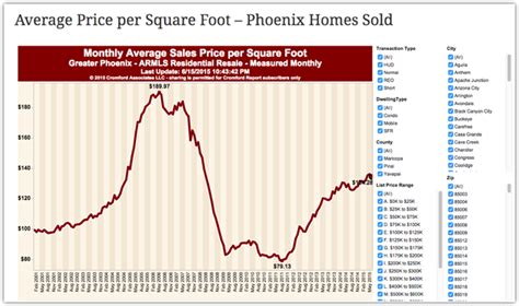 home prices jump in may 2015