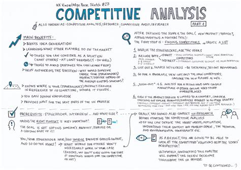 Competitive Analysis Resume Template Sle Competitive Analysis Template Ux