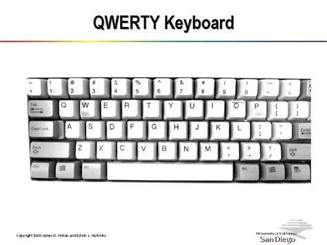 Qwerty Keyboard Layout Why | image gallery qwerty