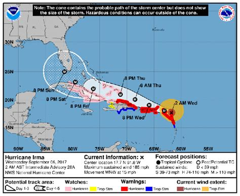 hurricane irma hit date when will hurricane irma hit forecast for florida