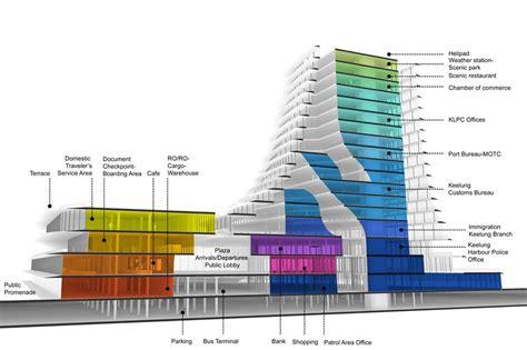 house builder program gallery of joint office building and passenger cargo terminal de architekten cie 7