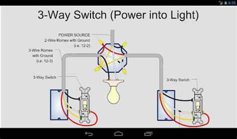 best wire for home wiring electric toolkit home wiring android apps on play