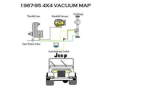 jeep wrangler stereo wiring diagram fuse box and wiring