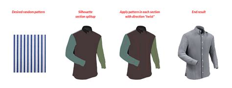 pattern clothes photoshop download adobe photoshop how to fill shirt patterns into a shirt
