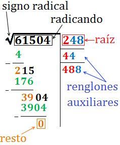 calcular la raiz cuadrada de un numero c 193 lculo de ra 205 ces cuadradas radicando entero radicando