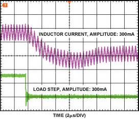 inductor current response inductor current transient response 28 images inductor voltage transient 28 images inductors