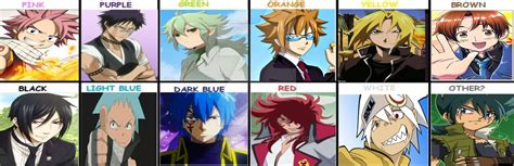 anime hair color the world according to anime unhinged magazine