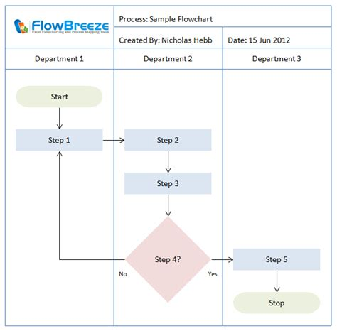swim flowchart how to add flowchart titles in excel breezetree