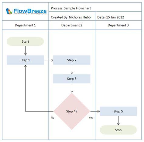 flow chart general flowchart making tips