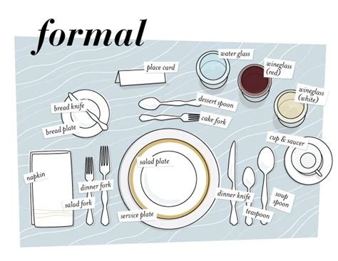 formal dinner place setting formal place setting to remember