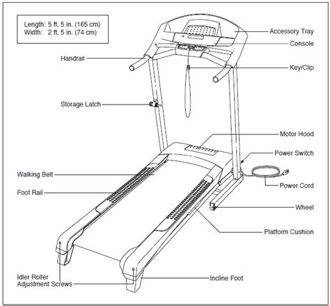 weslo treadmill wiring diagram repair wiring scheme