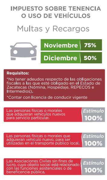 tenencia 2017 estado de mexico tenencia vehicular 2018 191 qu 233 estados la aplicar 225 n los