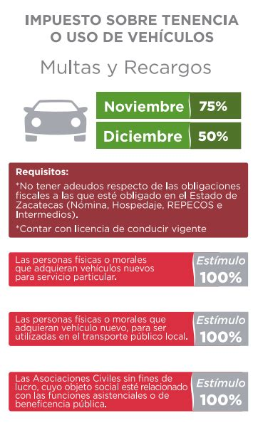 consulta 2016 hidalgo tenencia pago de tenencia 2016 de michoacan blackhairstylecuts com