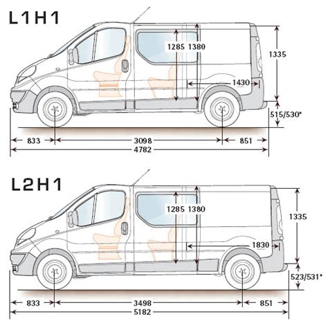 renault trafic dimensions renault trafic kit plancher antiderapant vehicule