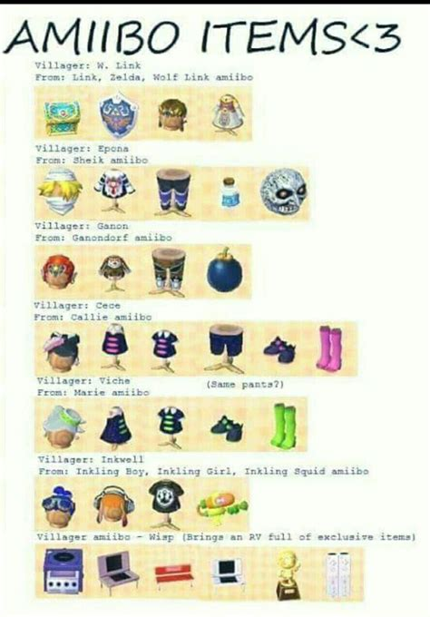 printable animal crossing new leaf guide 17 best images about animal crossing on pinterest
