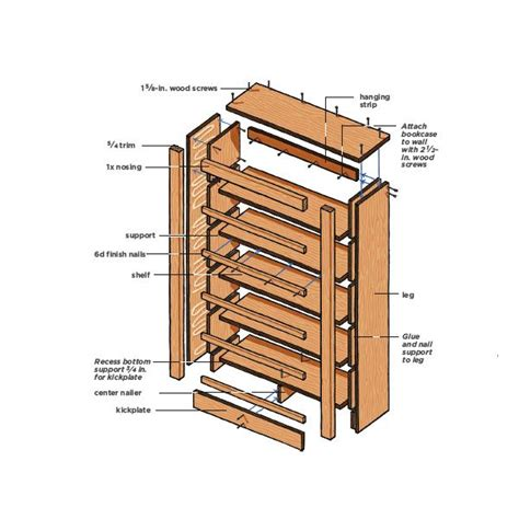 wooden constructing a bookshelf plans pdf free