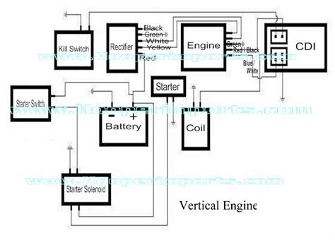 roketa 50cc atv wiring diagram wiring wiring diagram