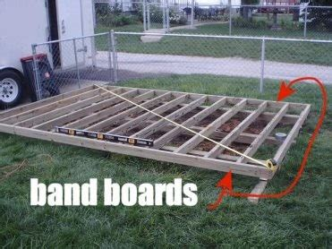 Building Shed On Skids by Storage Sheds How To Build A Storage Shed Out Of Recycled Materials