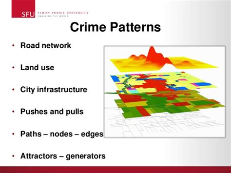 crime pattern theory review crime patterns and urban living dr patricia brantingham