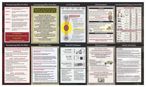 2011 complete guide to ieds improvised explosive devices enemy tactics roadside bombs counter ied targeting defeat the device programs technologies afghanistan iraq jieddo books ied reference guide pdf version kwikpoint