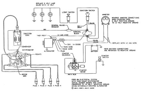 ford 8n distributor diagram wiring diagram with description